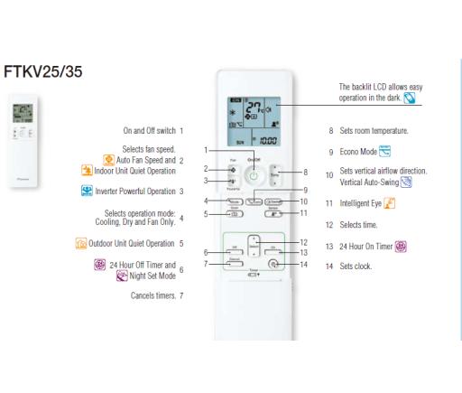 remote ac daikin inverter r32 ftkv 25-35