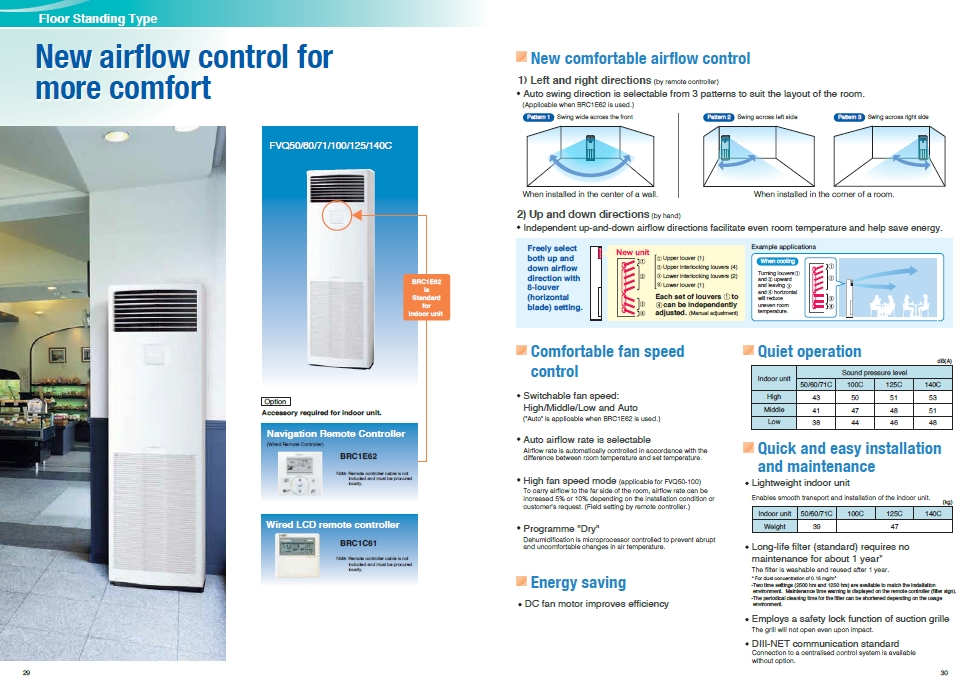 indoor-floor-standing-daikin