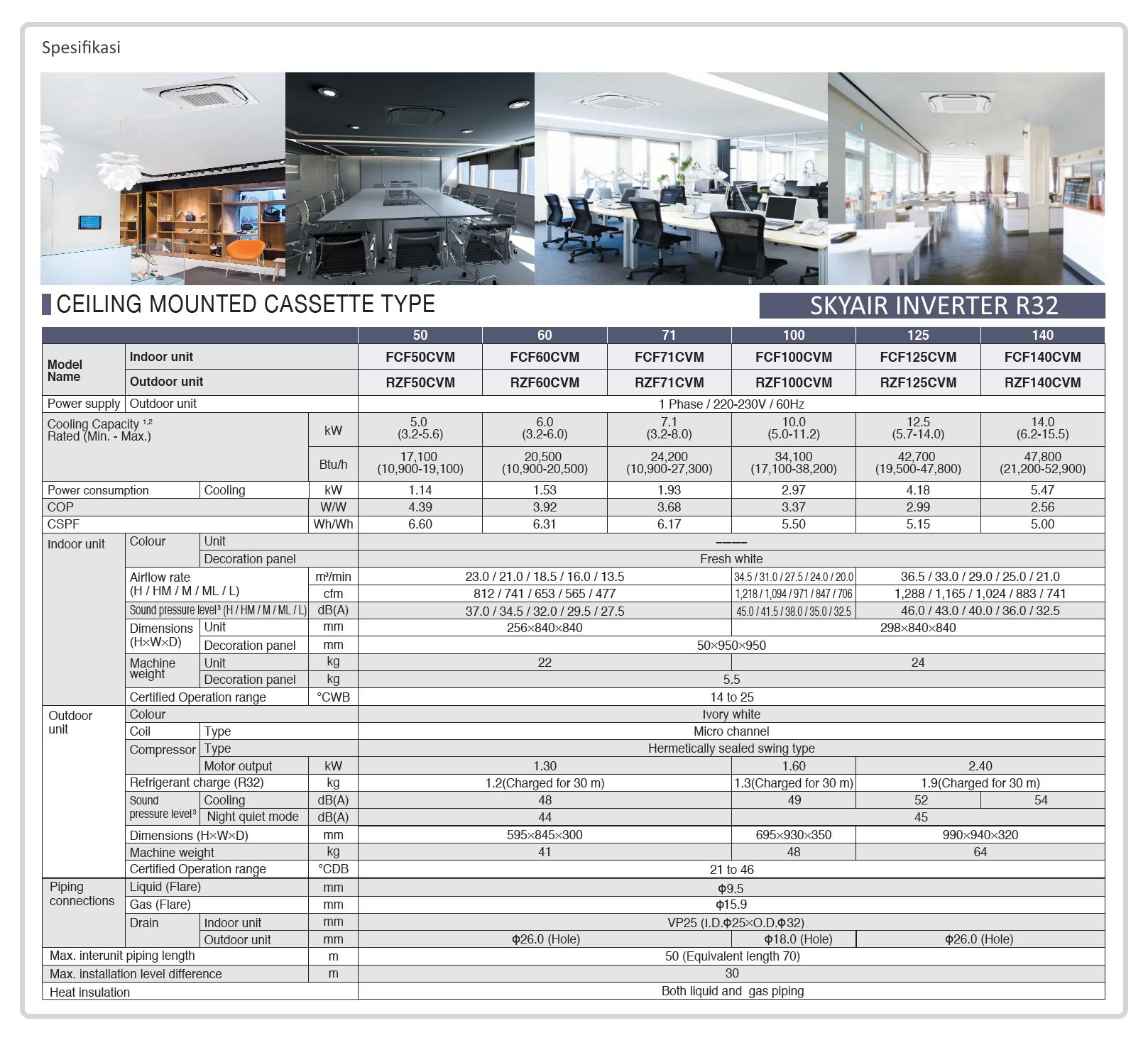 Daikin SkyAir R32 - FCF - Spesifikasi AC Cassette Daikin INVERTER - Roundflow - Harga Jual Daikin Permata Teknik